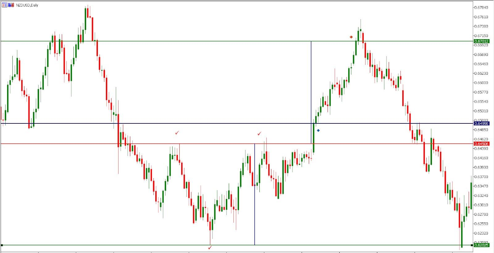 trading the inverse head and shoulders pattern (MetaTrader5)