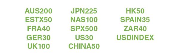 Indices-Trading-ThinkMarkets.jpg