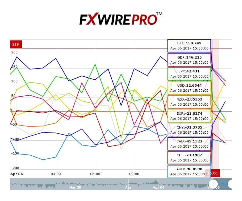 Perangkat lunak analisis teknis perdagangan forex