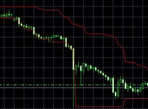 Super Point Signal Indicator
