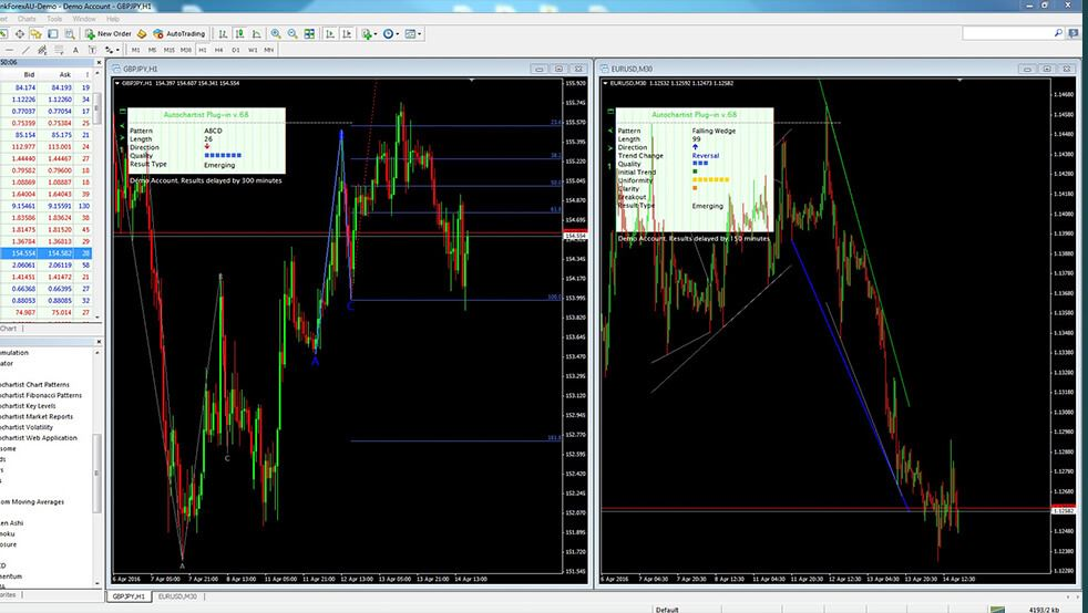 Online trading demo 450