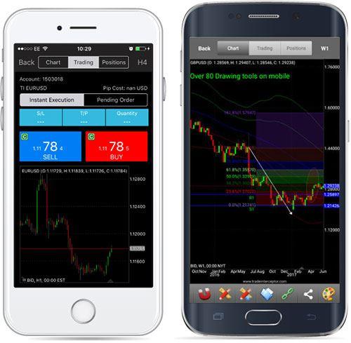 Торговля форекс через мобильный график криптовалют для сайта