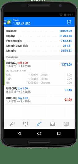 Ic markets zero spread account