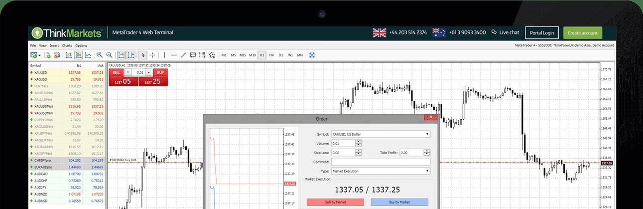 Metatrader cfd trading 5 minute