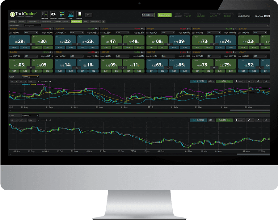 Forex trading on imac