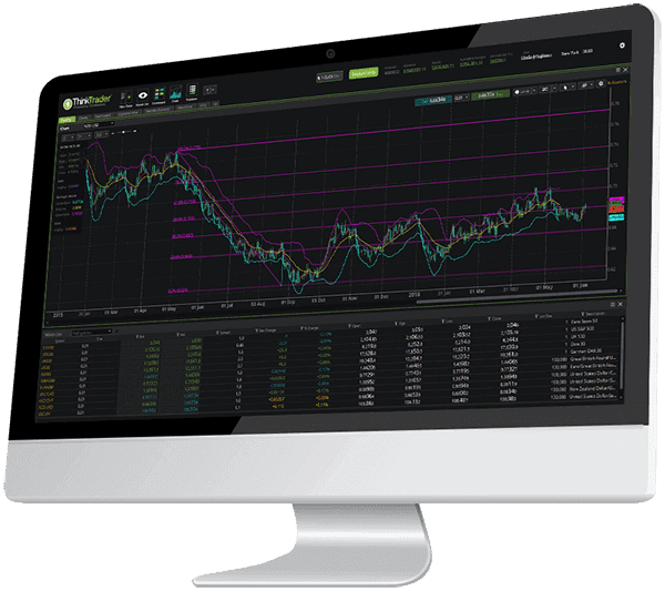 Forex trading on macbook