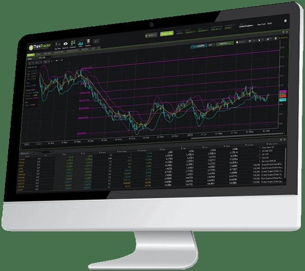 Mac compatible forex trading platform