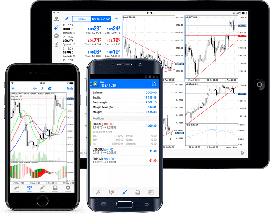 Demo trading platforms uk