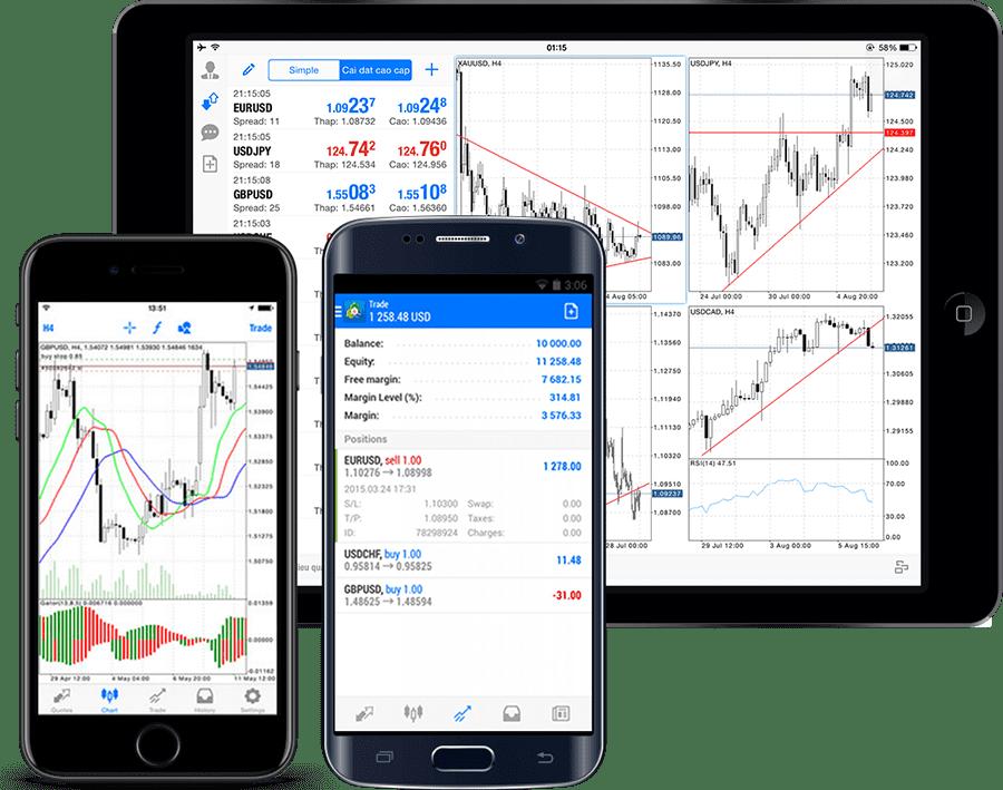 Mejor plataforma para invertir en forex