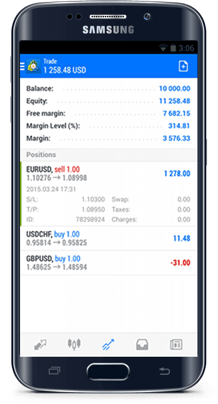 Best mobile forex charts