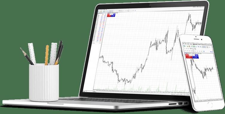 Online Trading Platforms | ThinkMarkets |AU