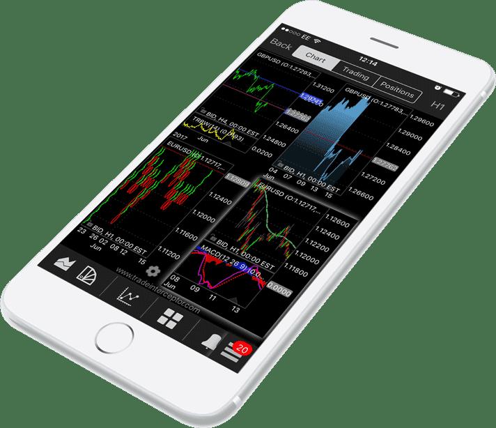 Trade Interceptor | Leading Trading Platform